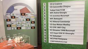 Incepe Liga 1   Vezi sfaturile unui parior pasionat de fotbalul romanesc