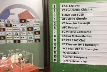 Ponturi Liga 1 Romania – Programul noului sezon 2017/2018