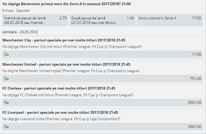 Benvento, cota 17.00 sa nu castige niciun meci in Serie A, Man. City, cota 17.00 sa realizeze tripla