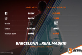 Messi – Ronaldo. Meciul 35