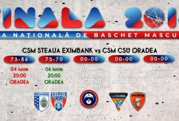 Ponturi pariuri baschet finala Ligii Nationale – Steaua vsCSM CSU Oradea