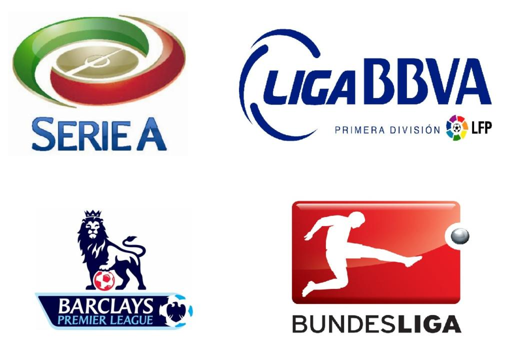 Ponturi pariuri fotbal - Cotele la titlu pentru marile campionate ale Europei