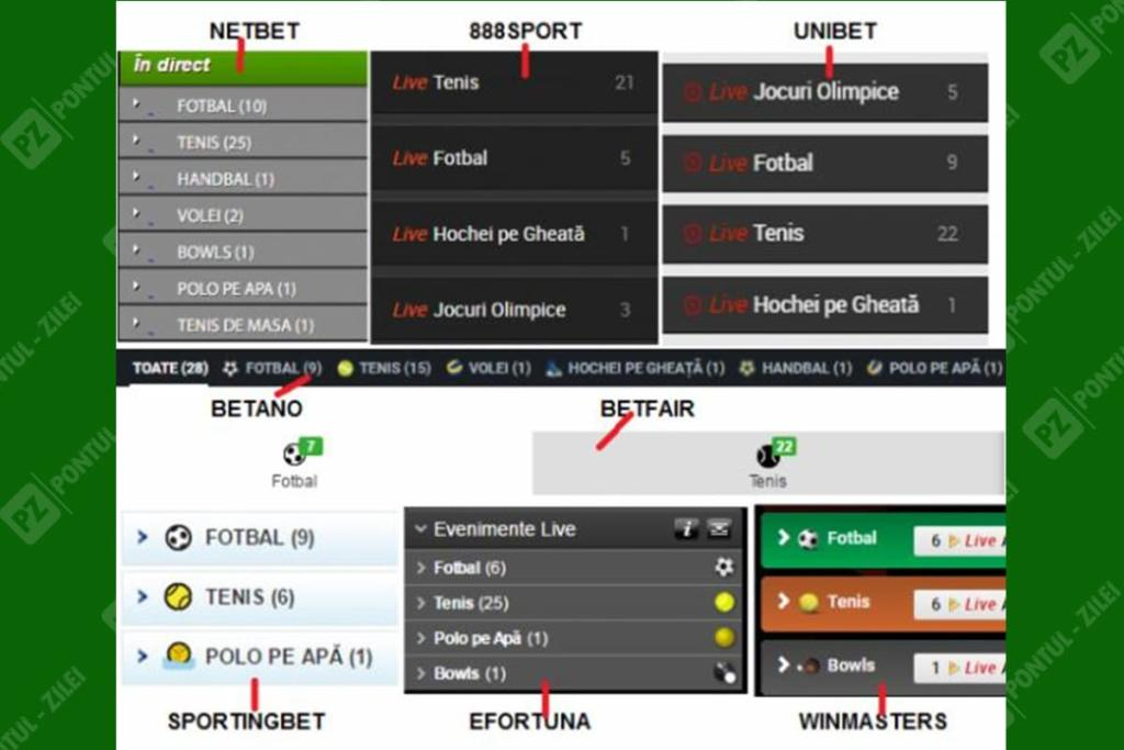 oferta live NetBet