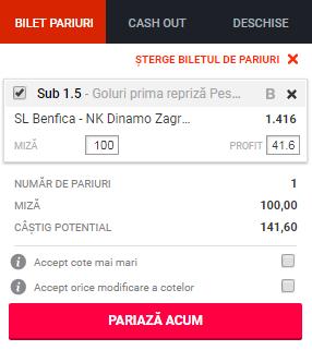 pont pariuri Benfica vs Dinamo Zagreb