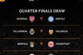 Cote Europa League – Sferturi şi câştigătoare