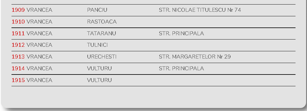 Sucursale Total Bet