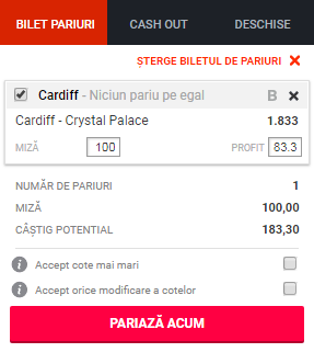pont pariuri Cardiff vs Crystal Palace