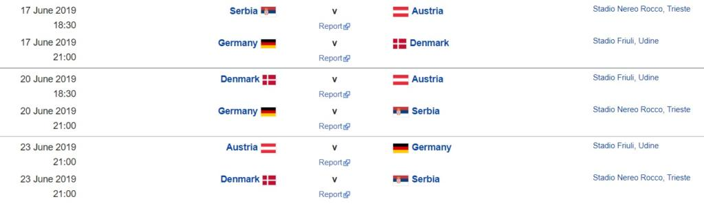 euro 2019 meciuri grupa b