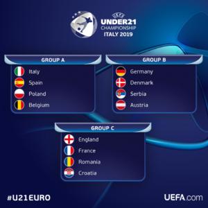 Campionatul European U21, Grupa A - Prezentarea echipelor si cele mai bune cote