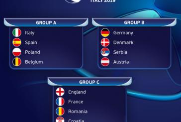 Campionatul European U21, Grupa A – Prezentarea echipelor si cele mai bune cote