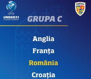 Campionatul European U21, Grupa C - Prezentarea echipelor si cele mai bune cote