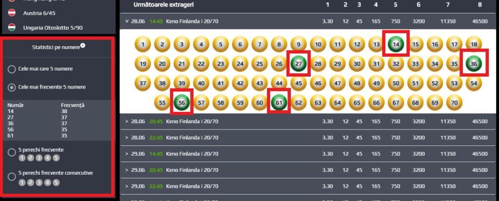 Statistici Finlanda Keno NetBet
