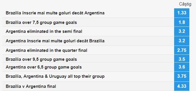 Brazilia Argentina Copa America