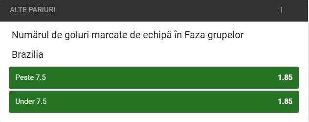 Brazilia Unibet