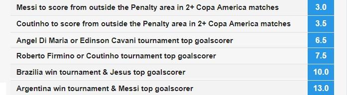 Golgheteri Copa America