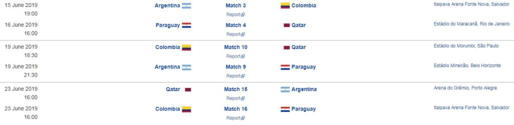 Copa America meciuri grupa b