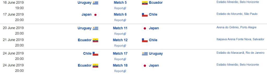 Copa America meciuri grupa c