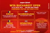 BUCHAREST WTA OPEN: O ROMANCA DIN NOU CAMPIOANĂ?
