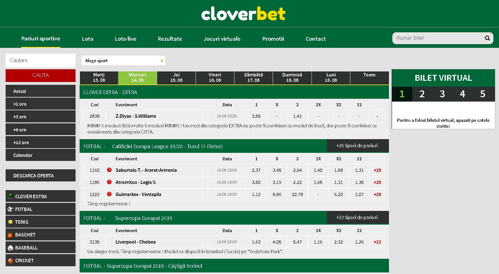 Site-ul Cloverbet