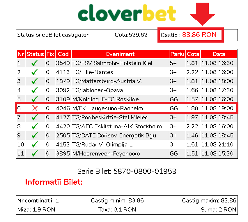 Bilet pariu sansa la Cloverbet
