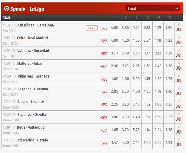 Start in La Liga - Cote si optiuni de senzatie la Superbet pentru noul sezon!