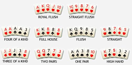 mainile la poker