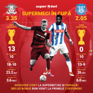 RAPID – POLI IAȘI | Streaming, ofertă SuperLive și Pariuri Speciale la Superbet