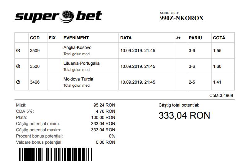 Biletul zilei fotbal de la ERC – Marti 10 septembrie – Cota 3.50 – Castig potential 333 RON