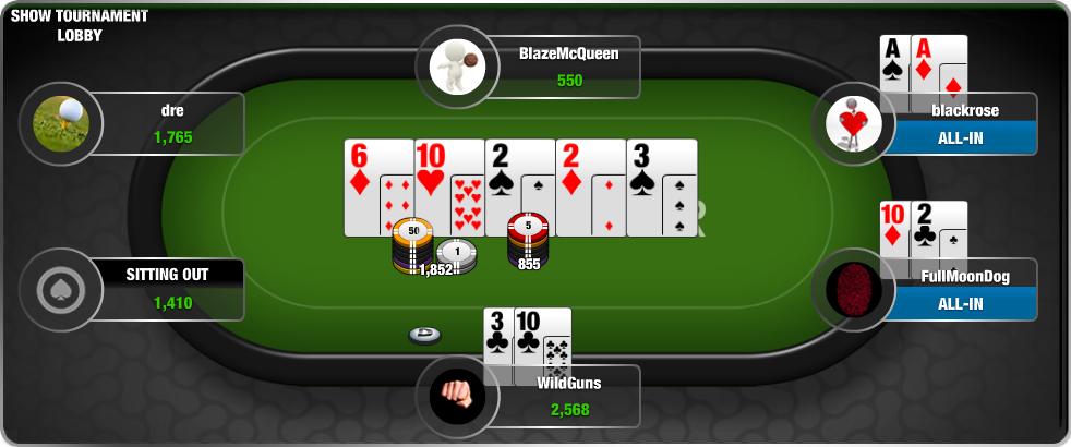Strategii poker Texas Hold'em