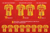 Preliminarii Euro U21 2021 – Pariaza la Superbet pe meciurile formatiei conduse de Mirel Radoi
