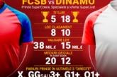 FCSB vs Dinamo – Pariaza pe clasicul Romaniei la Superbet si ai bonus de bun venit pana la 500 RON!