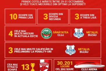 Oferta de top si Bonus 500 RON la Superbet pentru optimile Cupei Romainei!
