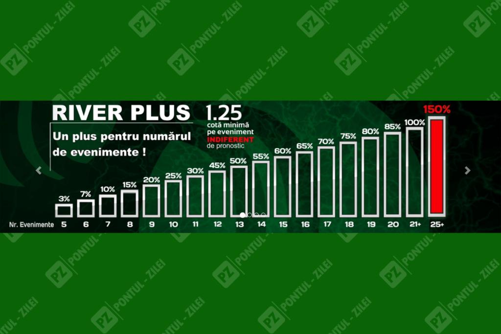Bonus Plus Riverbet