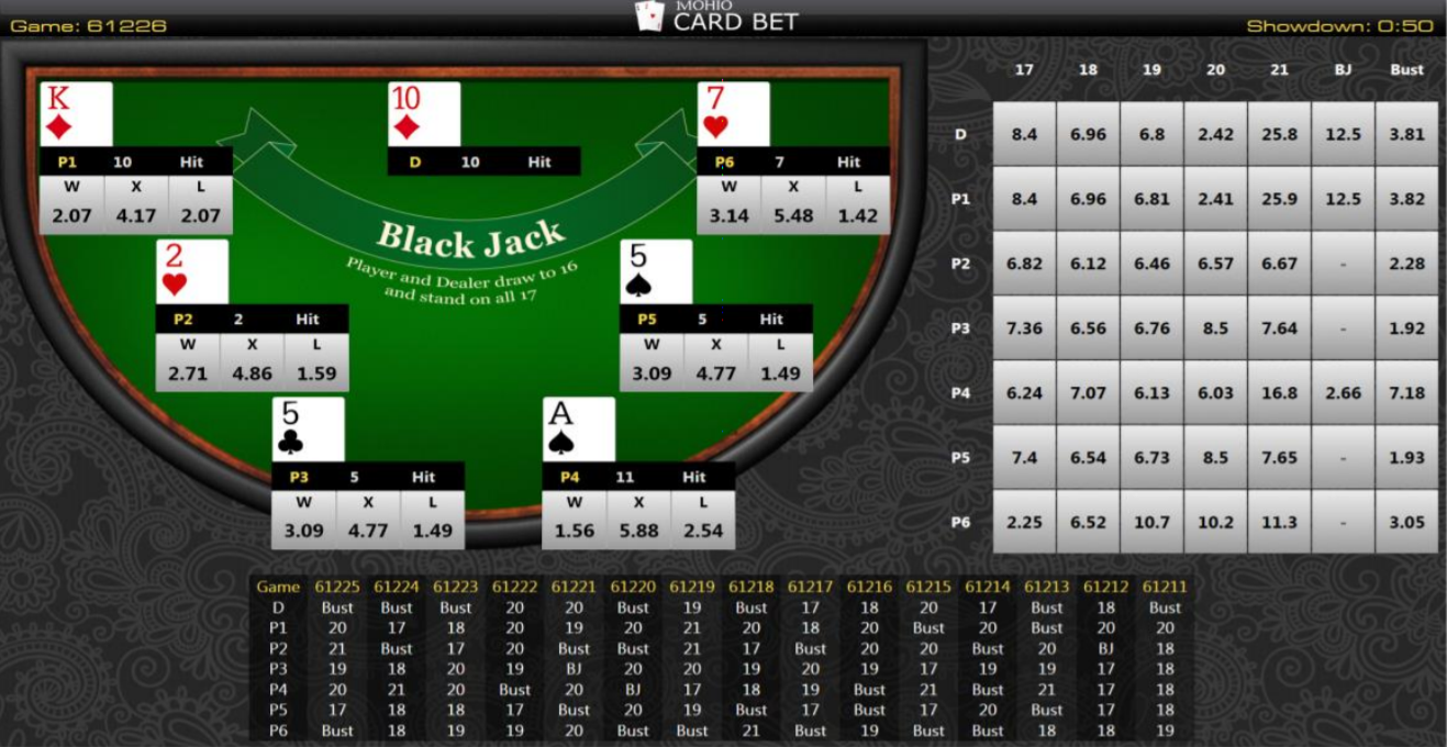 blackjack la riverbet