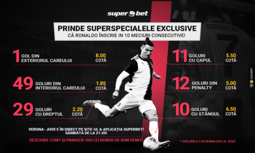 Va inscrie Ronaldo in 10 meciuri consecutive? Descopera Superspecialele Exclusive Superbet!