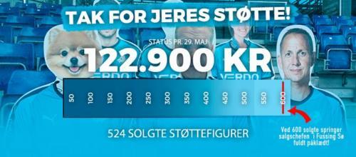Ponturi Randers-Hobro fotbal 01-iunie-2020 Superliga