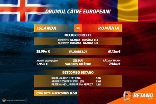 România poate face istorie cu Islanda! Cotă de 8.50 pentru meciul de joi seară