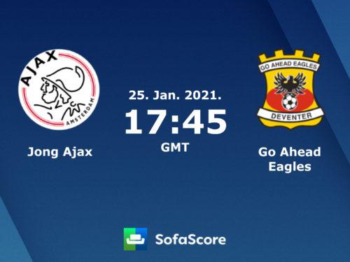 Ponturi Jong Ajax - G.A. Eagles Fotbal 25-Ianuarie-2021 Olanda Eerste Divise