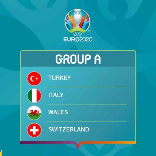 Campionatul European de Fotbal 2020: Prezentare Grupa A