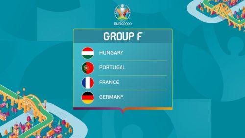 Campionatul European de Fotbal 2020: Prezentare Grupa F