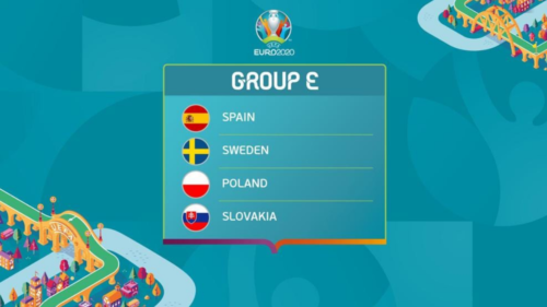 Campionatul European de Fotbal EURO2020: Grupa E
