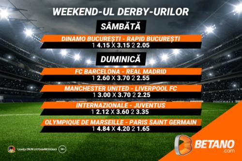 Weekend-ul derby-urilor pe Betano! Vino să vezi ce șanse au favoriții tăi
